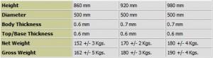 Drum Bitumen in different sizes